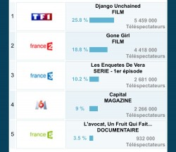 ozap audiences avocat